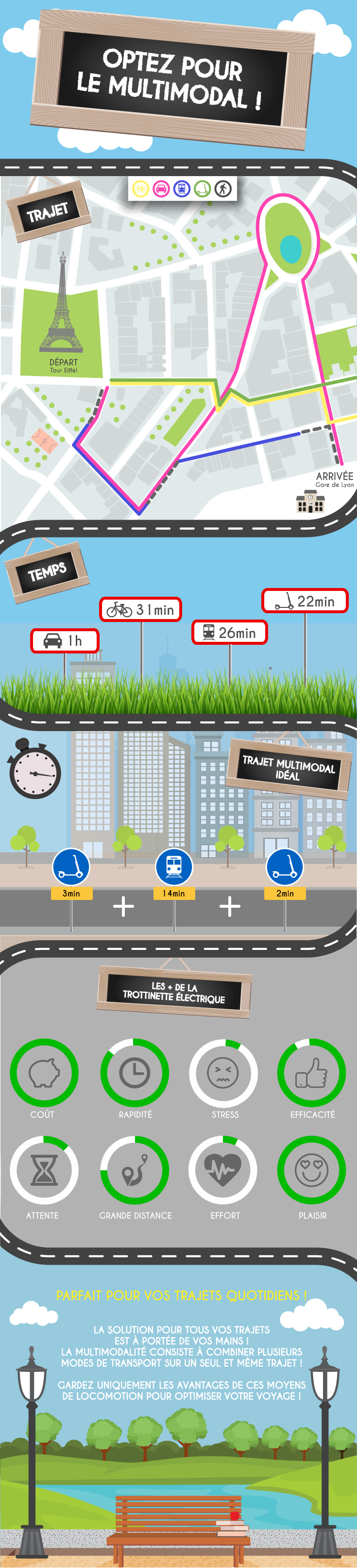 Infographie-multimodal-faustine